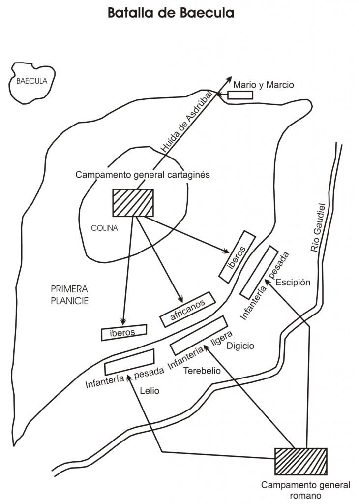 Plano descritivo da batalla de Baecula (provincia de Xaén) no 208 a.c tomado de Las Legiones Malditas (Santiago Posteguillo 2008)